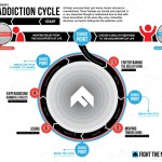 img-addictioncycle